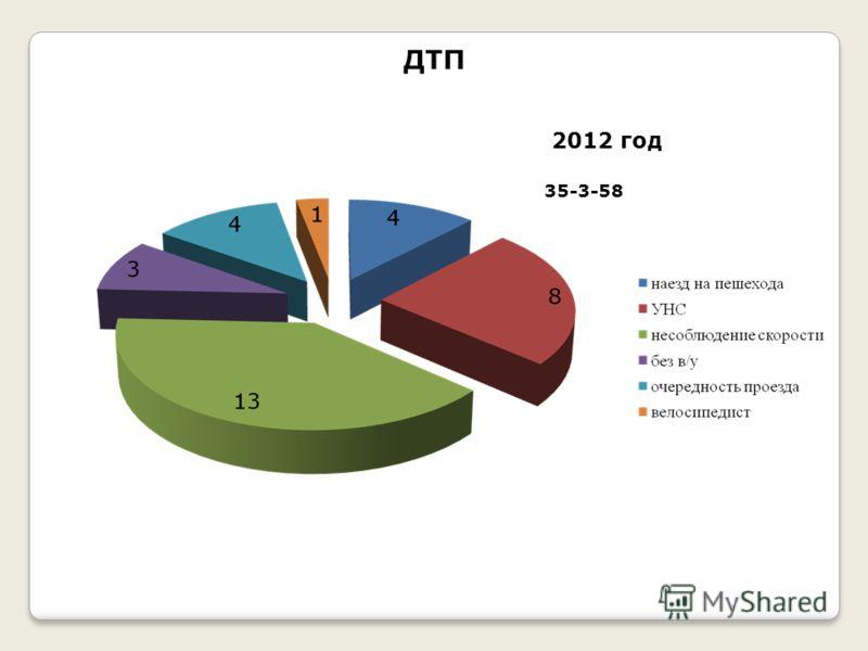 2012 год 35-3-58
