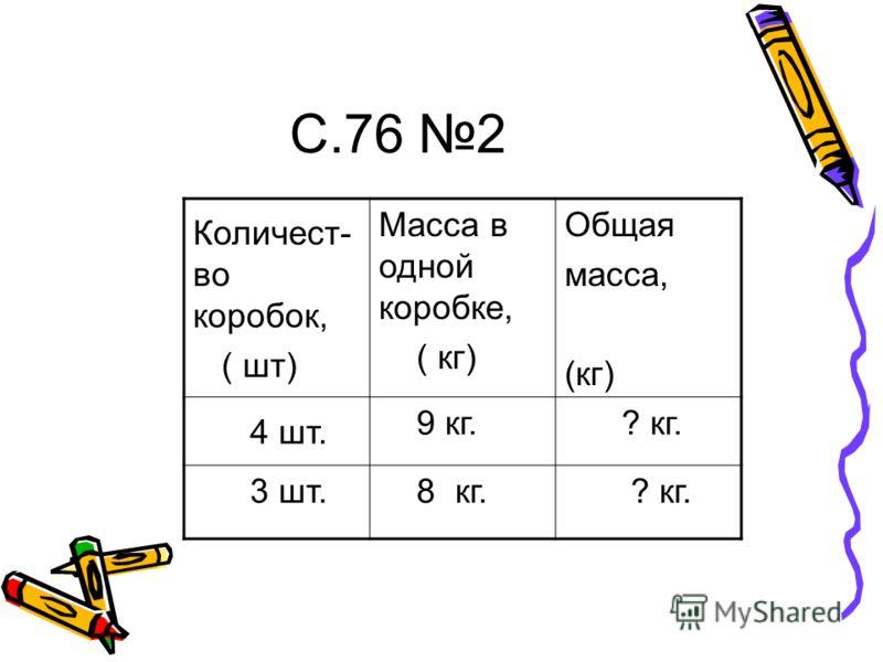 С.76 2 Количест- во коробок, ( шт) Масса в одной коробке, ( кг) Общая масса, (кг) 4 шт. 9 кг. ? кг. 3 шт. 8 кг. ? кг.