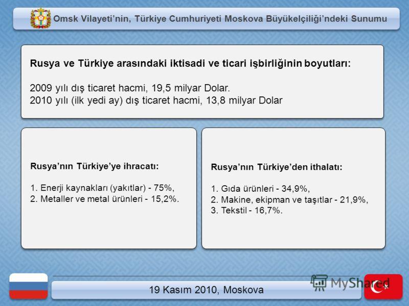 19 Kasım 2010, Moskova Rusya ve Türkiye arasındaki iktisadi ve ticari işbirliğinin boyutları: 2009 yılı dış ticaret hacmi, 19,5 milyar Dolar. 2010 yılı (ilk yedi ay) dış ticaret hacmi, 13,8 milyar Dolar Rusya ve Türkiye arasındaki iktisadi ve ticari