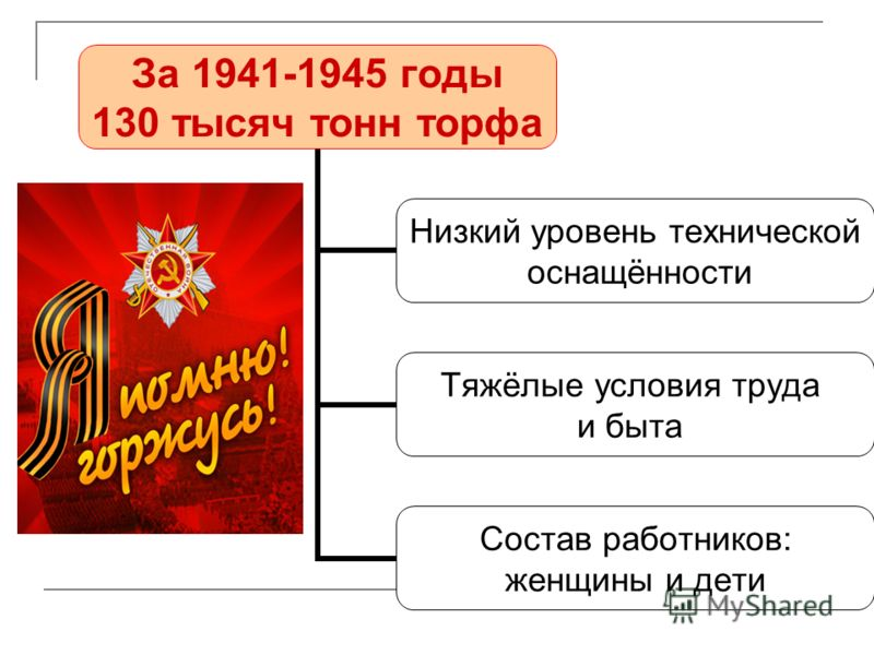 За 1941-1945 годы 130 тысяч тонн торфа Низкий уровень технической оснащённости Тяжёлые условия труда и быта Состав работников: женщины и дети