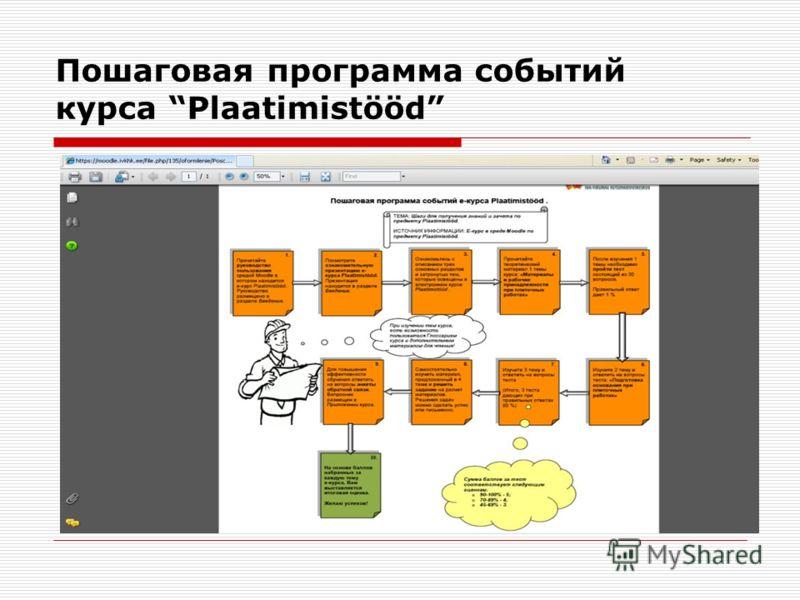 Пошаговая программа событий курса Plaatimistööd