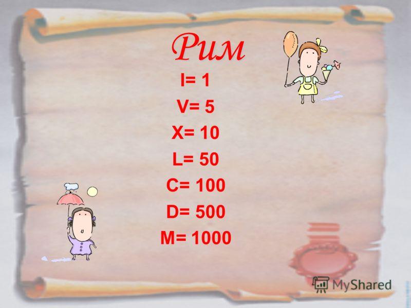 Рим Ι= 1 V= 5 X= 10 L= 50 C= 100 D= 500 M= 1000