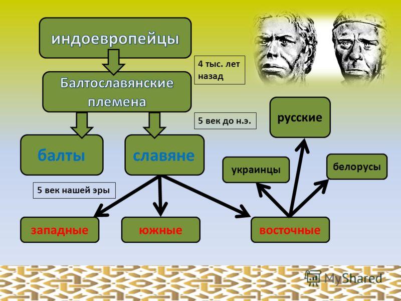 балтыславяне западныеюжныевосточные украинцы белорусы русские 4 тыс. лет назад 5 век до н.э. 5 век нашей эры