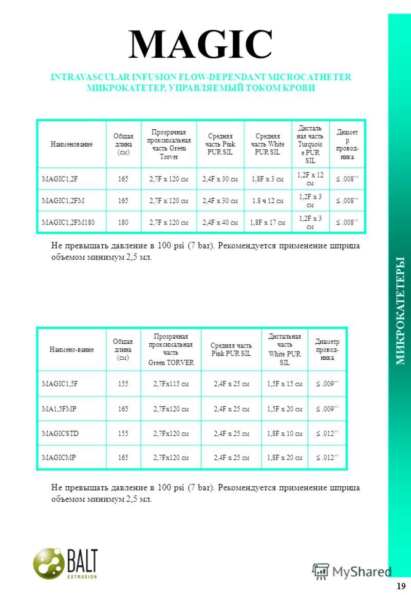 МИКРОКАТЕТЕРЫ Наимено-вание Общая длина (см) Прозрачная проксимальная часть Green TORVER Средняя часть Pink PUR SIL Дистальная часть White PUR SIL Диаметр провод- ника MAGIC1,5F1552,7Fx115 см2,4F x 25 см1,5F x 15 см.009 MA1,5FMP1652,7Fx120 см2,4F x 2