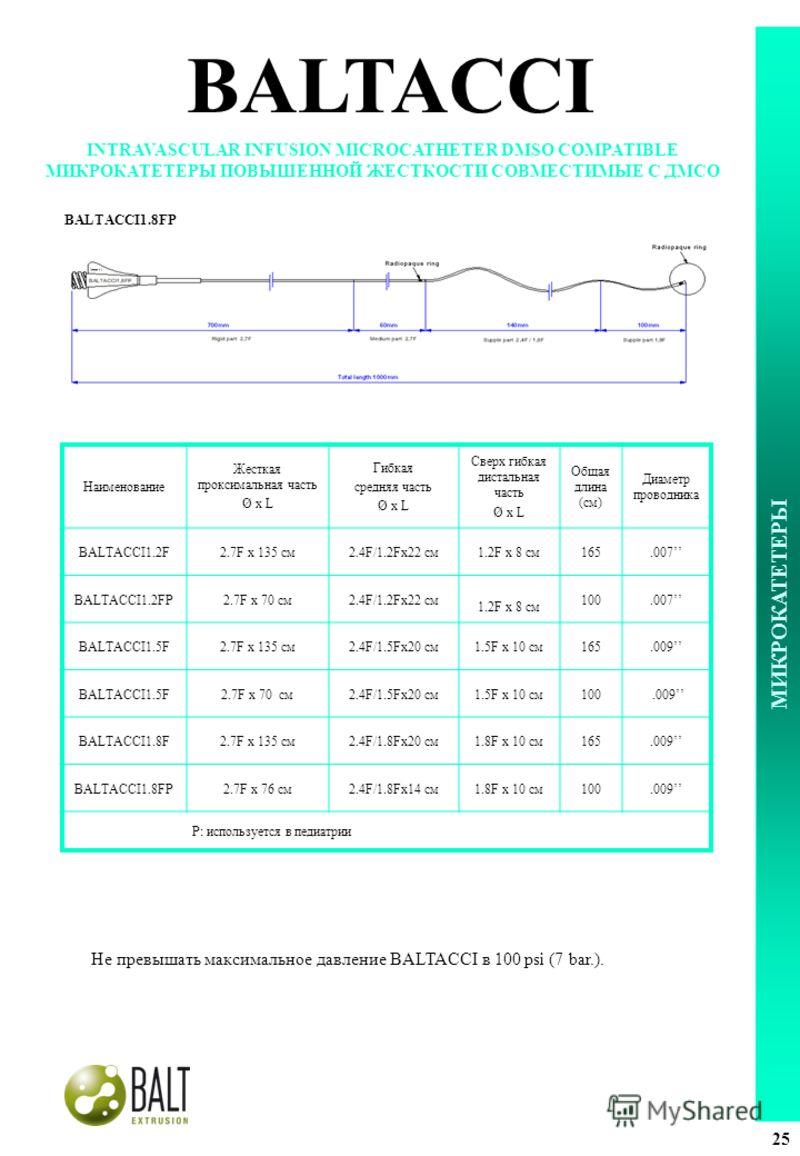 МИКРОКАТЕТЕРЫ Наименование Жесткая проксимальная часть Ø x L Гибкая средняя часть Ø x L Сверх гибкая дистальная часть Ø x L Общая длина (см) Диаметр проводника BALTACCI1.2F2.7F x 135 см2.4F/1.2Fx22 см1.2F x 8 см165.007 BALTACCI1.2FP2.7F x 70 см2.4F/1