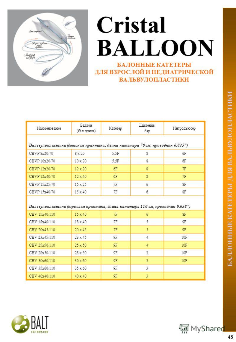 Наименование Баллон (Ø х длина) Катетер Давление, бар Интродьюсер Вальвулопластика (детская практика, длина катетера 70 см, проводник 0.035) CBVP 8x20/708 x 205.5F86F CBVP 10x20/7010 x 205.5F86F CBVP 12x20/7012 x 206F87F CBVP 12x40/7012 x 406F87F CBV