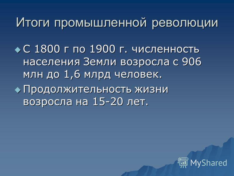 Итоги промышленной революции С 1800 г по 1900 г. численность населения Земли возросла с 906 млн до 1,6 млрд человек. С 1800 г по 1900 г. численность населения Земли возросла с 906 млн до 1,6 млрд человек. Продолжительность жизни возросла на 15-20 лет