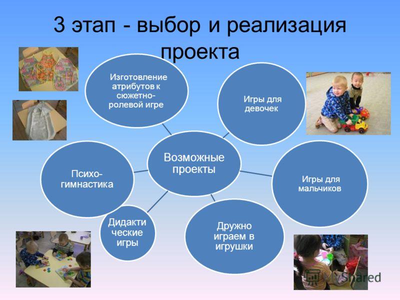 3 этап - выбор и реализация проекта Возможные проекты Изготовление атрибутов к сюжетно- ролевой игре Игры для девочек Игры для мальчиков Дружно играем в игрушки Дидакти ческие игры Психо- гимнастика