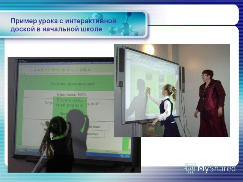 Пример урока с интерактивной доской в начальной школе