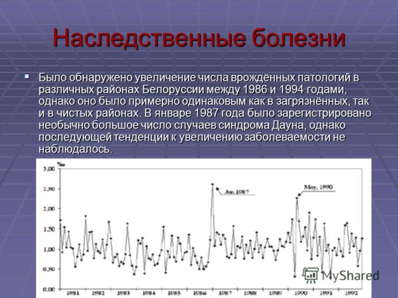 Наследственные болезни Было обнаружено увеличение числа врождённых патологий в различных районах Белоруссии между 1986 и 1994 годами, однако оно было примерно одинаковым как в загрязнённых, так и в чистых районах. В январе 1987 года было зарегистриро