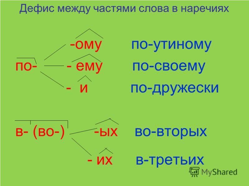 Дефис между частями слова в наречиях -ому по-утиному по- - ему по-своему - и по-дружески в- (во-) -ых во-вторых - их в-третьих