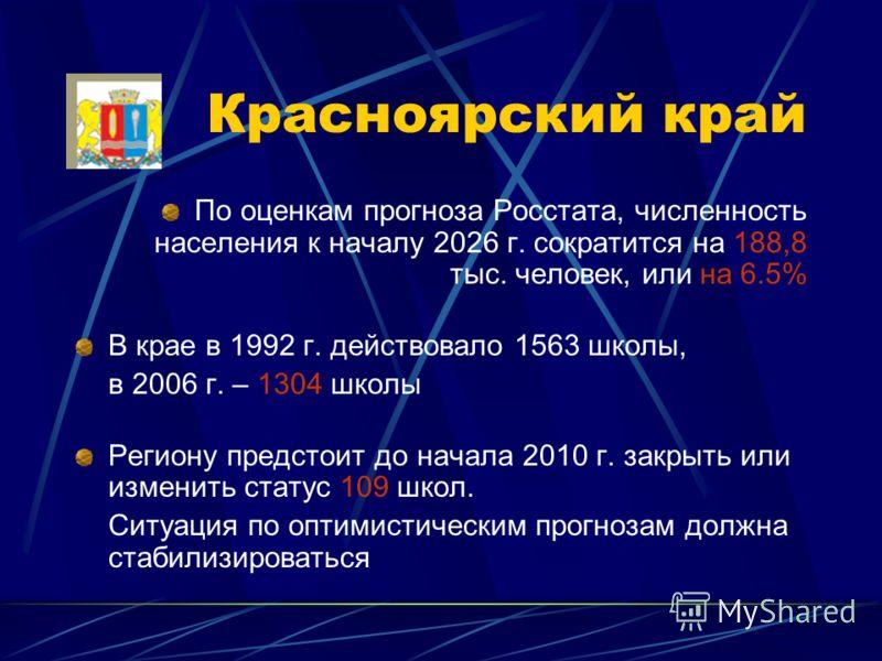 Красноярский край По оценкам прогноза Росстата, численность населения к началу 2026 г. сократится на 188,8 тыс. человек, или на 6.5% В крае в 1992 г. действовало 1563 школы, в 2006 г. – 1304 школы Региону предстоит до начала 2010 г. закрыть или измен
