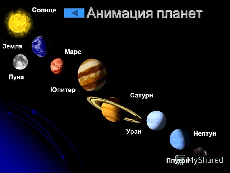 Анимация планет Солнце Земля Луна Юпитер Марс Нептун Сатурн Уран Плутон