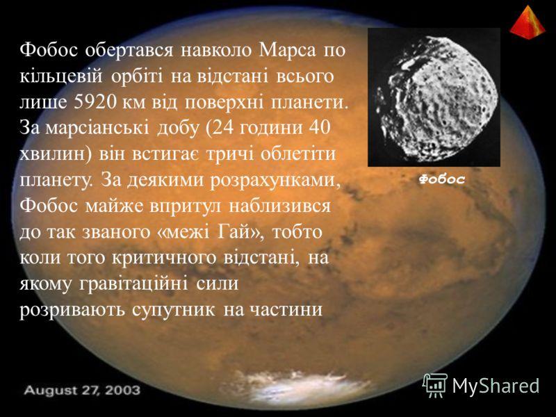 Фобос Фобос обертався навколо Марса по кільцевій орбіті на відстані всього лише 5920 км від поверхні планети. За марсіанські добу (24 години 40 хвилин) він встигає тричі облетіти планету. За деякими розрахунками, Фобос майже впритул наблизився до так
