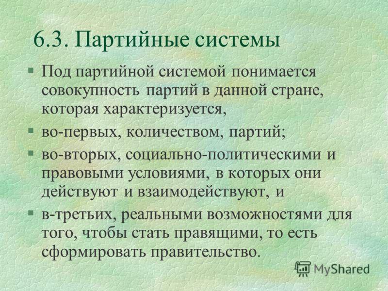 ЛевыеПравые Нац Либ СПС Яблоко ЛДПР КПРФ Родина Единая Россия ДС РКРП