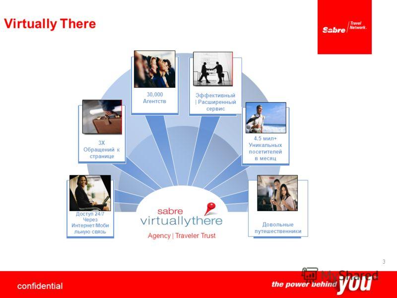confidential 3 Virtually There Эффективный | Расширенный сервис 4.5 мил+ Уникальных посетителей в месяц 30,000 Агентств 3X Обращений к странице Довольные путешественники Agency | Traveler Trust Доступ 24/7 Через Интернет/Моби льную связь