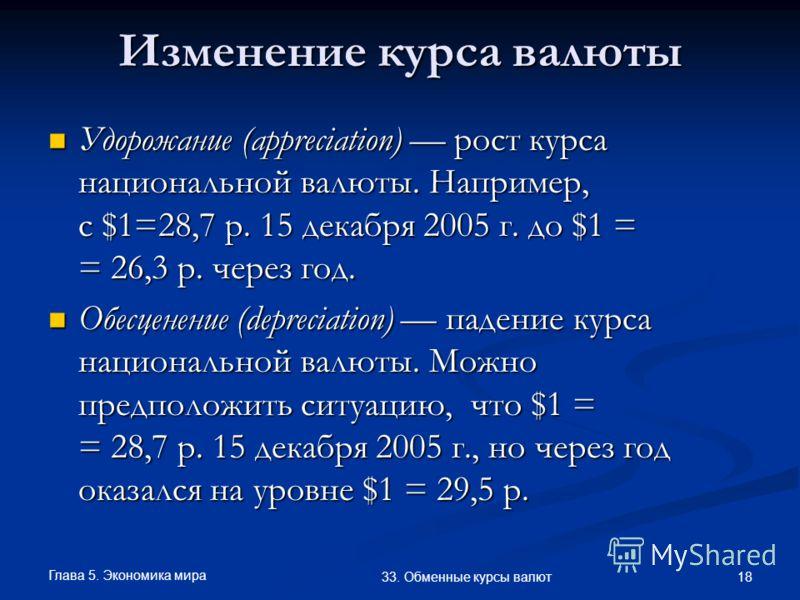 Глава 5. Экономика мира 18 33. Обменные курсы валют Изменение курса валюты Удорожание (appreciation) рост курса национальной валюты. Например, с $1=28,7 р. 15 декабря 2005 г. до $1 = = 26,3 р. через год. Удорожание (appreciation) рост курса националь