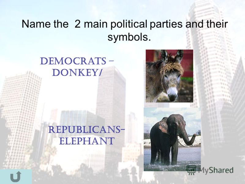 Name the 2 main political parties and their symbols. democrats – donkey/ republicans- elephant