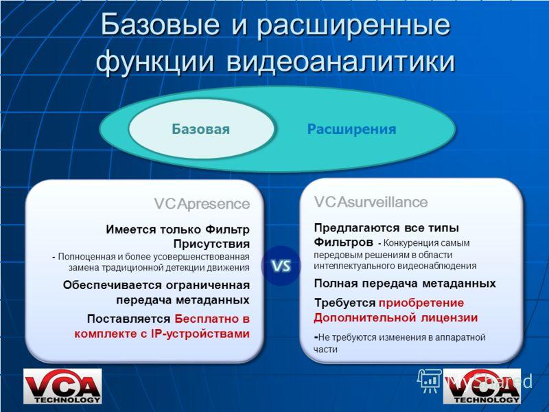 Расширения Базовая VCAsurveillance Предлагаются все типы Фильтров - Конкуренция самым передовым решениям в области интеллектуального видеонаблюдения Полная передача метаданных Требуется приобретение Дополнительной лицензии - Не требуются изменения в