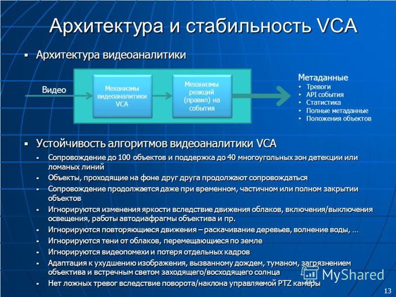 Архитектура видеоаналитики Архитектура видеоаналитики Устойчивость алгоритмов видеоаналитики VCA Устойчивость алгоритмов видеоаналитики VCA Сопровождение до 100 объектов и поддержка до 40 многоугольных зон детекции или ломаных линий Сопровождение до