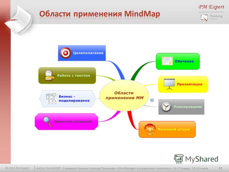 13 © 2011 PM Expert АНОНС PM EXPERT: 2-дневный тренинг Алексея Таченкова «MindManager в управлении проектами» 26-27 января, 29-20 марта