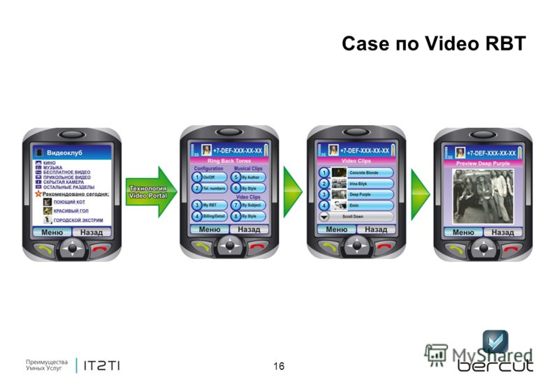 16 Case по Video RBT