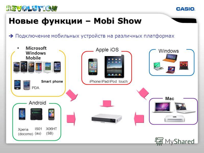 Подключение мобильных устройств на различных платформах Smart phone PDA Microsoft Windows Mobile Android Xperia (docomo) IS01 (au) X06HT (SB) Windows PC Mac /P C iPhone/iPad/iPod touch Apple iOS Новые функции – Mobi Show