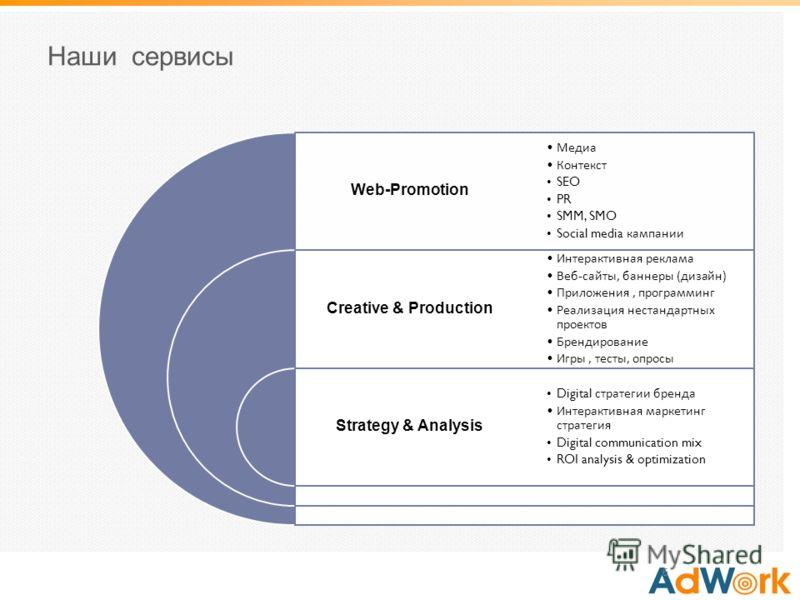6 Наши сервисы Web-Promotion Creative & Production Strategy & Analysis Медиа Контекст SEO PR SMM, SMO Social media кампании Интерактивная реклама Веб - сайты, баннеры ( дизайн ) Приложения, программинг Реализация нестандартных проектов Брендирование