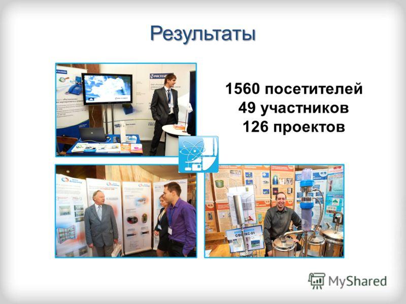 Результаты 1560 посетителей 49 участников 126 проектов