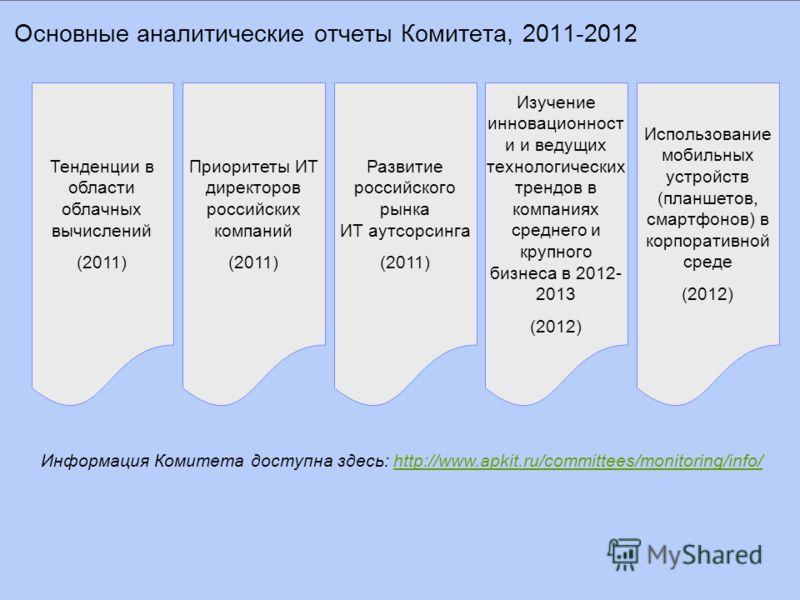 Основные аналитические отчеты Комитета, 2011-2012 Информация Комитета доступна здесь: http://www.apkit.ru/committees/monitoring/info/http://www.apkit.ru/committees/monitoring/info/ Приоритеты ИТ директоров российских компаний (2011) Развитие российск