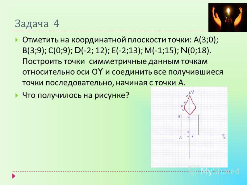 Задача 4 Отметить на координатной плоскости точки : А (3;0); В (3;9); С (0;9); D(-2; 12); Е (-2;13); М (-1;15); N(0;18). Построить точки симметричные данным точкам относительно оси О Y и соединить все получившиеся точки последовательно, начиная с точ