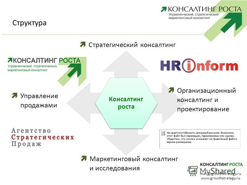 КОНСАЛТИНГ РОСТА mail@growthstrategy.ru www.growthstrategy.ru Структура Консалтинг роста Стратегический консалтинг Организационный консалтинг и проектирование Управление продажами Маркетинговый консалтинг и исследования