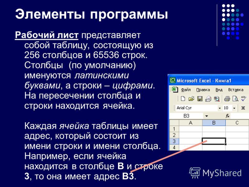 Вид программы Microsoft Excel Файл Excel - рабочая книга Книга состоит из листов (до 255)