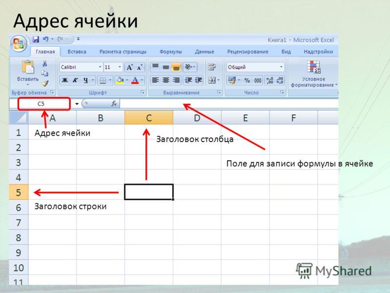 Адрес ячейки Заголовок столбца Заголовок строки Адрес ячейки Поле для записи формулы в ячейке