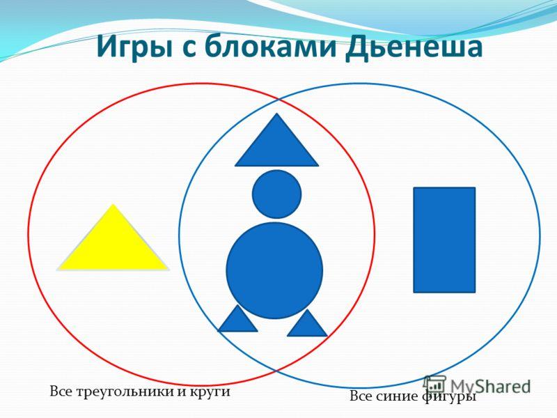Игры с блоками Дьенеша Все треугольники и круги Все синие фигуры