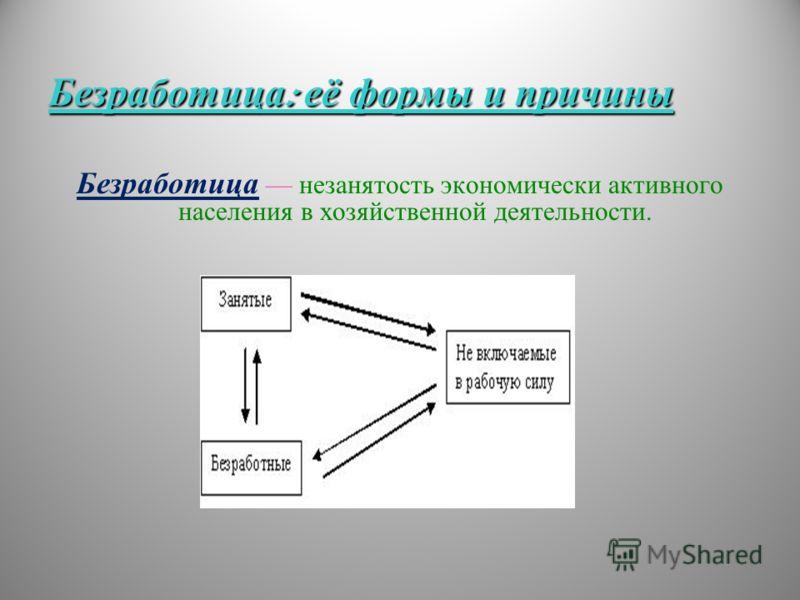 Безработица : её формы и причины Безработица незанятость экономически активного населения в хозяйственной деятельности.