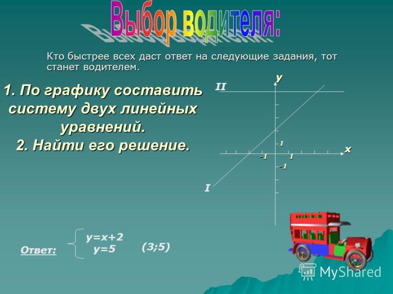 x y 11 I II y=x+2 y=5 (3;5) Ответ: Кто быстрее всех даст ответ на следующие задания, тот станет водителем. 1. По графику составить систему двух линейных уравнений. 2. Найти его решение.