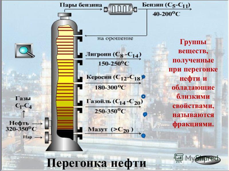 Группы веществ, полученные при перегонке нефти и обладающие близкими свойствами, называются фракциями.. Перегонка нефти