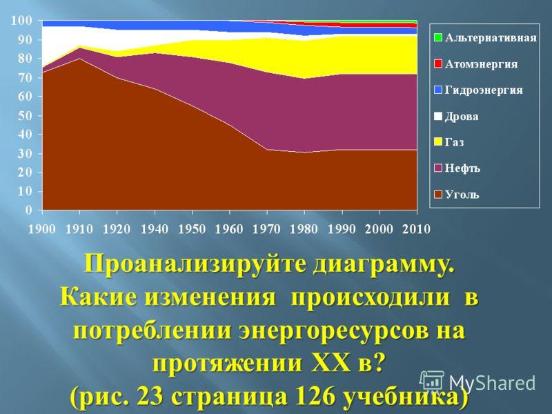 Проанализируйте диаграмму. Какие изменения происходили в потреблении энергоресурсов на протяжении ХХ в ? ( рис. 23 страница 126 учебника )