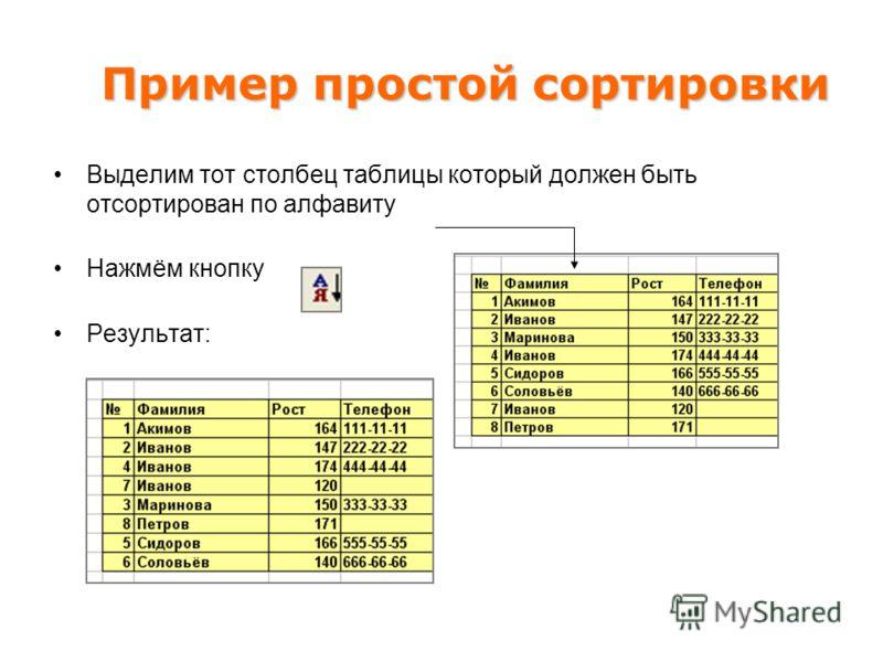 Пример простой сортировки Выделим тот столбец таблицы который должен быть отсортирован по алфавиту Нажмём кнопку Результат: