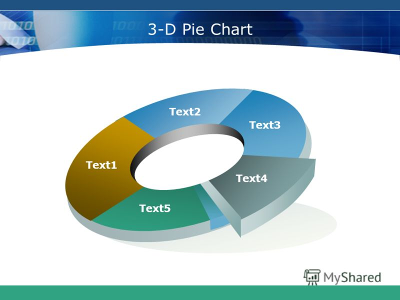 Text1 Text2 Text3 Text4 Text5 3-D Pie Chart