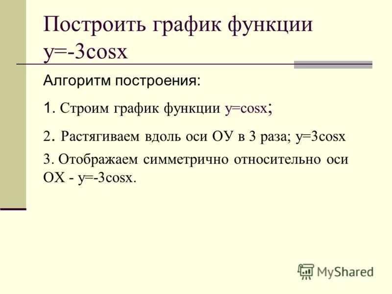 Построить график функции y=-3cosx Алгоритм построения: 1. Строим график функции y=cosx ; 2. Растягиваем вдоль оси ОУ в 3 раза; y=3cosx 3. Отображаем симметрично относительно оси ОХ - y=-3cosx.