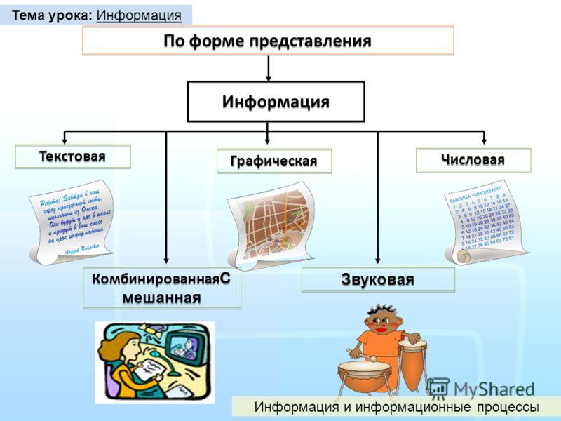 По форме представления Текстовая Числовая Графическая Звуковая Комбинированная С мешанная Информация Тема урока: Информация Информация и информационные процессы