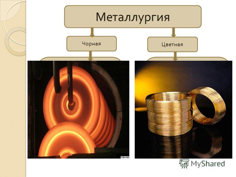 Металлургия Чорная Цветная служит основой развития машиностроения ( одна треть производимого металла идёт в машиностроение ) и строительства (1/4 металла идёт в строительство ). отрасль металлургии, которая включает добычу, обогащение руд цветных мет