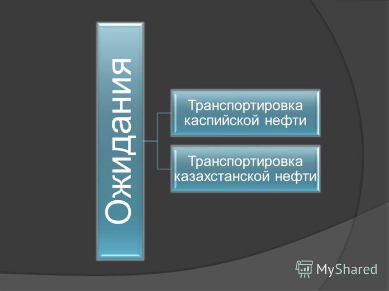 Ожидания Транспортировка каспийской нефти Транспортировка казахстанской нефти