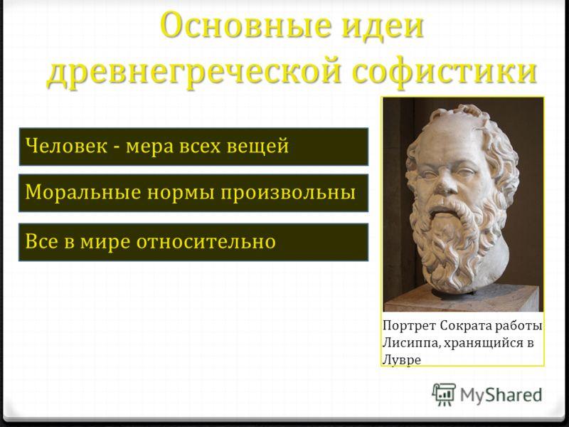 Основные идеи древнегреческой софистики Человек - мера всех вещей Моральные нормы произвольны Все в мире относительно Портрет Сократа работы Лисиппа, хранящийся в Лувре