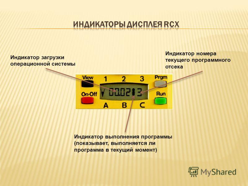 Индикатор загрузки операционной системы Индикатор выполнения программы (показывает, выполняется ли программа в текущий момент) Индикатор номера текущего программного отсека