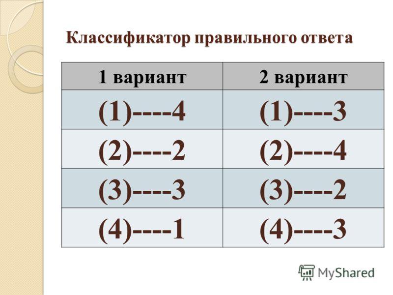 Классификатор правильного ответа 1 вариант2 вариант (1)----4(1)----3 (2)----2(2)----4 (3)----3(3)----2 (4)----1(4)----3
