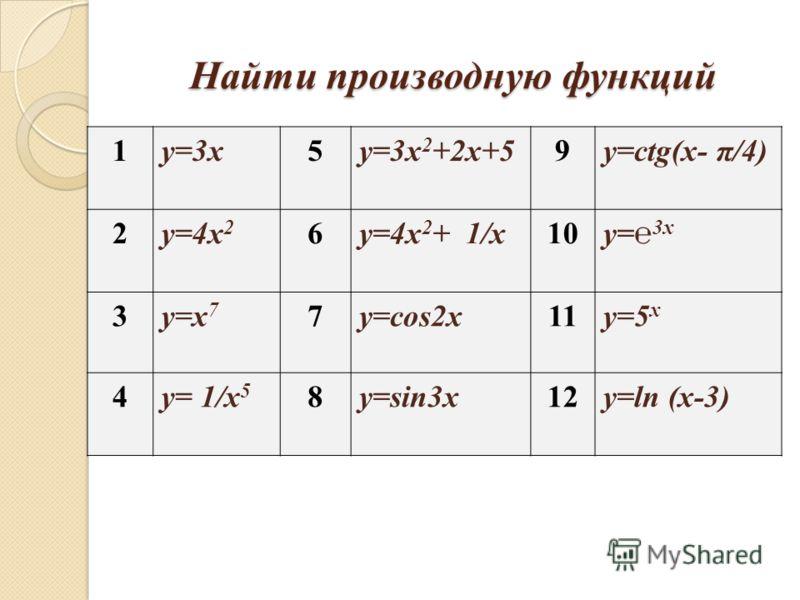 Найти производную функций 1y=3x5y=3x 2 +2x+59y=ctg(x- π/4) 2y=4x 2 6y=4x 2 + 1/х10у= 3х 3y=x 7 7y=cos2x11у=5 х 4y= 1/х 5 8y=sin3x12у=ln (х-3)