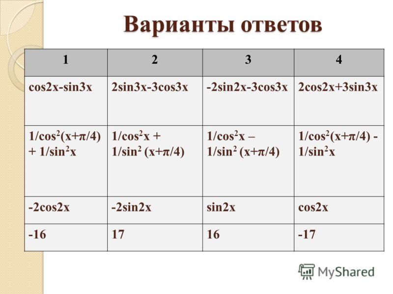 Варианты ответов 1234 cos2x-sin3x2sin3x-3cos3x-2sin2x-3cos3x2cos2x+3sin3x 1/cos 2 (х+π/4) + 1/sin 2 х 1/cos 2 х + 1/sin 2 (х+π/4) 1/cos 2 х – 1/sin 2 (х+π/4) 1/cos 2 (х+π/4) - 1/sin 2 х -2cos2x-2sin2xsin2xcos2x -161716-17